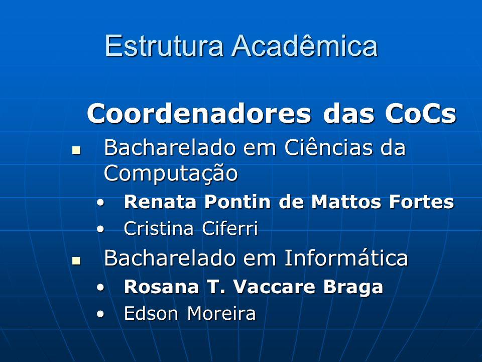 Estrutura Acadêmica Coordenadores das CoCs Bacharelado em Ciências da Computação Bacharelado em Ciências da Computação Renata Pontin de Mattos FortesR