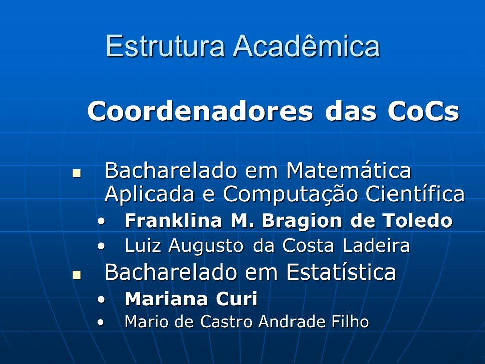 Estrutura Acadêmica Coordenadores das CoCs Bacharelado em Matemática Aplicada e Computação Científica Bacharelado em Matemática Aplicada e Computação