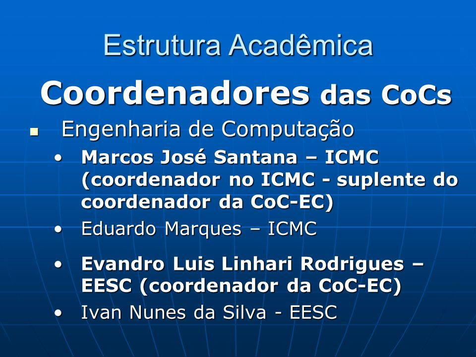 Estrutura Acadêmica Coordenadores das CoCs Engenharia de Computação Engenharia de Computação Marcos José Santana – ICMC (coordenador no ICMC - suplent
