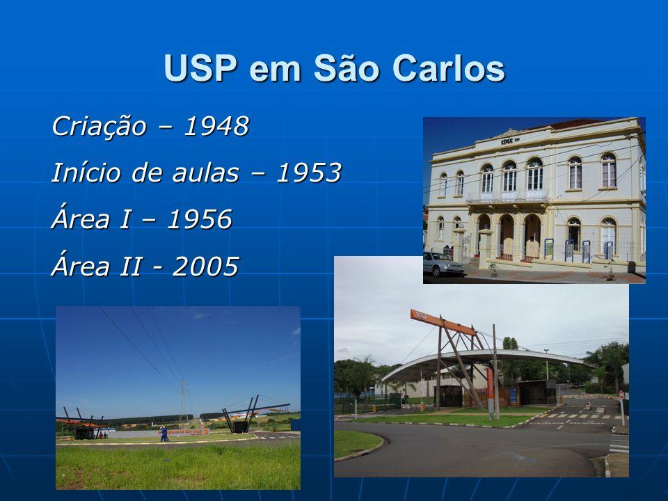 USP em São Carlos Criação – 1948 Início de aulas – 1953 Área I – 1956 Área II - 2005