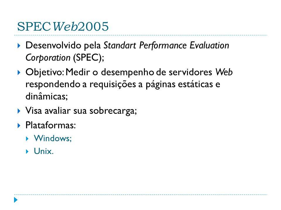 SPEC Web 2005 Desenvolvido pela Standart Performance Evaluation Corporation (SPEC); Objetivo: Medir o desempenho de servidores Web respondendo a requi