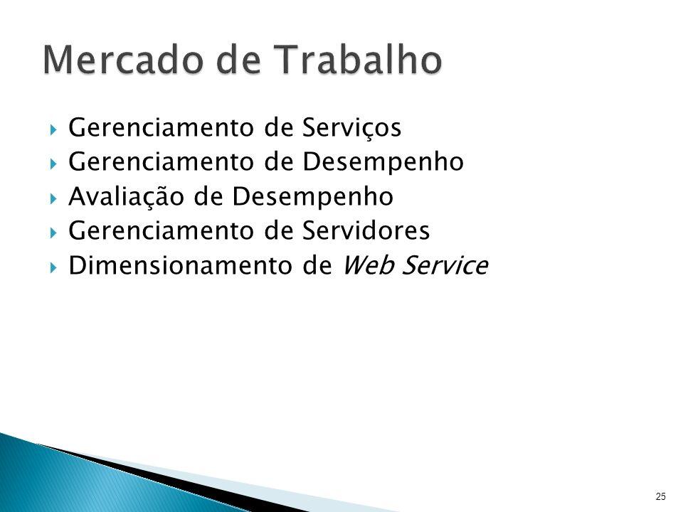 Gerenciamento de Serviços Gerenciamento de Desempenho Avaliação de Desempenho Gerenciamento de Servidores Dimensionamento de Web Service 25