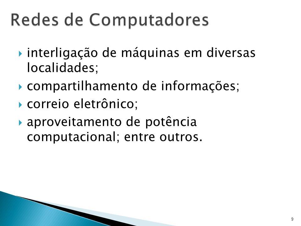 Redes de Computadores interligação de máquinas em diversas localidades; compartilhamento de informações; correio eletrônico; aproveitamento de potênci