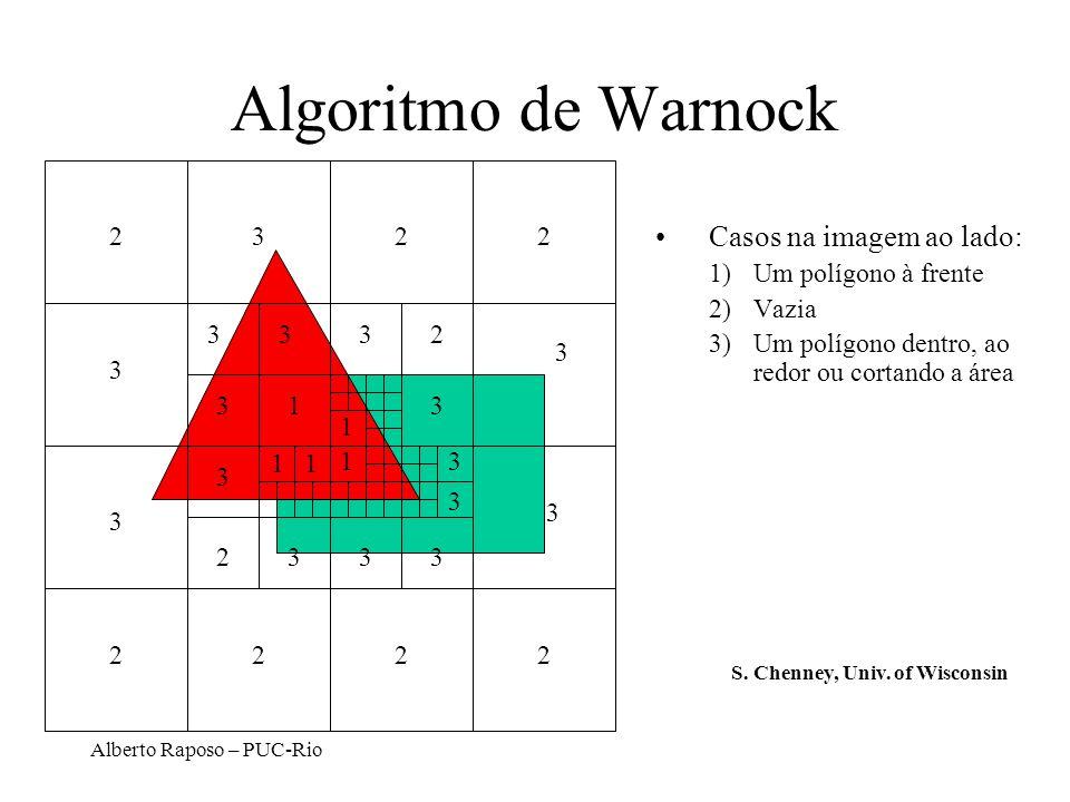 Alberto Raposo – PUC-Rio Algoritmo de Warnock Casos na imagem ao lado: 1)Um polígono à frente 2)Vazia 3)Um polígono dentro, ao redor ou cortando a áre