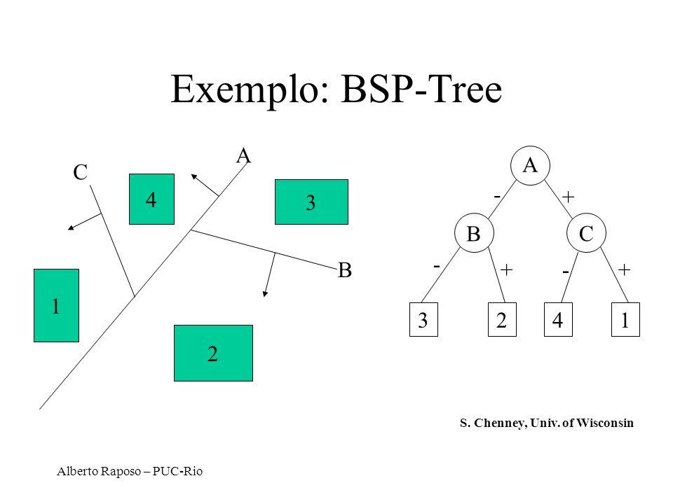 Alberto Raposo – PUC-Rio Exemplo: BSP-Tree A C B 2 4 1 3 A B C 3241 - - - + ++ S. Chenney, Univ. of Wisconsin