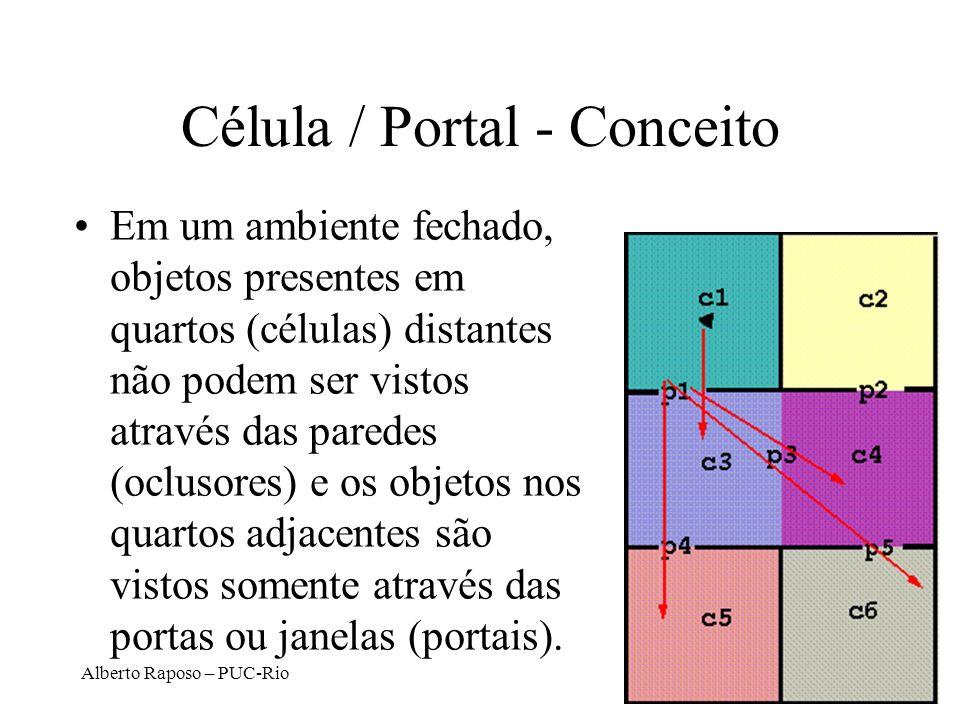 Alberto Raposo – PUC-Rio Célula / Portal - Conceito Em um ambiente fechado, objetos presentes em quartos (células) distantes não podem ser vistos atra