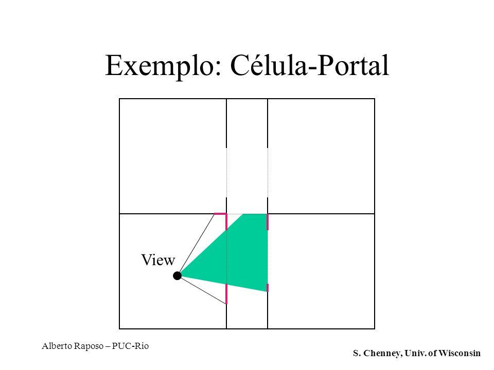 Alberto Raposo – PUC-Rio Exemplo: Célula-Portal View S. Chenney, Univ. of Wisconsin