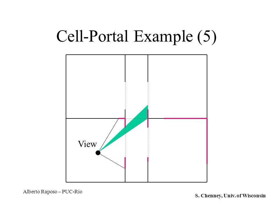 Alberto Raposo – PUC-Rio Cell-Portal Example (5) View S. Chenney, Univ. of Wisconsin