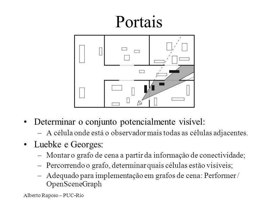 Alberto Raposo – PUC-Rio Portais Determinar o conjunto potencialmente visível: –A célula onde está o observador mais todas as células adjacentes. Lueb