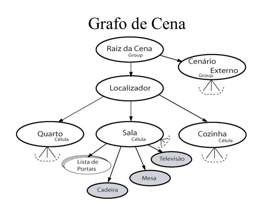 Alberto Raposo – PUC-Rio Grafo de Cena