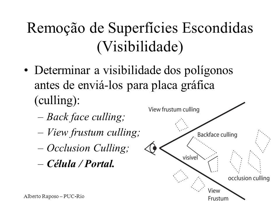 Alberto Raposo – PUC-Rio Remoção de Superfícies Escondidas (Visibilidade) Determinar a visibilidade dos polígonos antes de enviá-los para placa gráfic