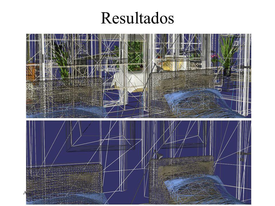 Alberto Raposo – PUC-Rio Resultados
