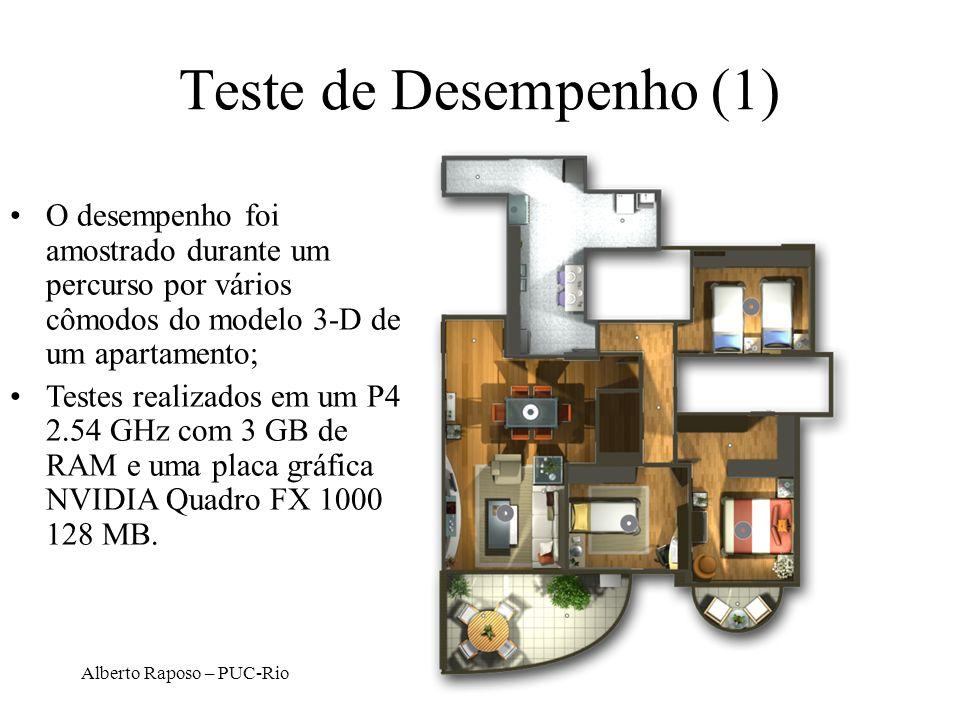 Alberto Raposo – PUC-Rio Teste de Desempenho (1) O desempenho foi amostrado durante um percurso por vários cômodos do modelo 3-D de um apartamento; Te