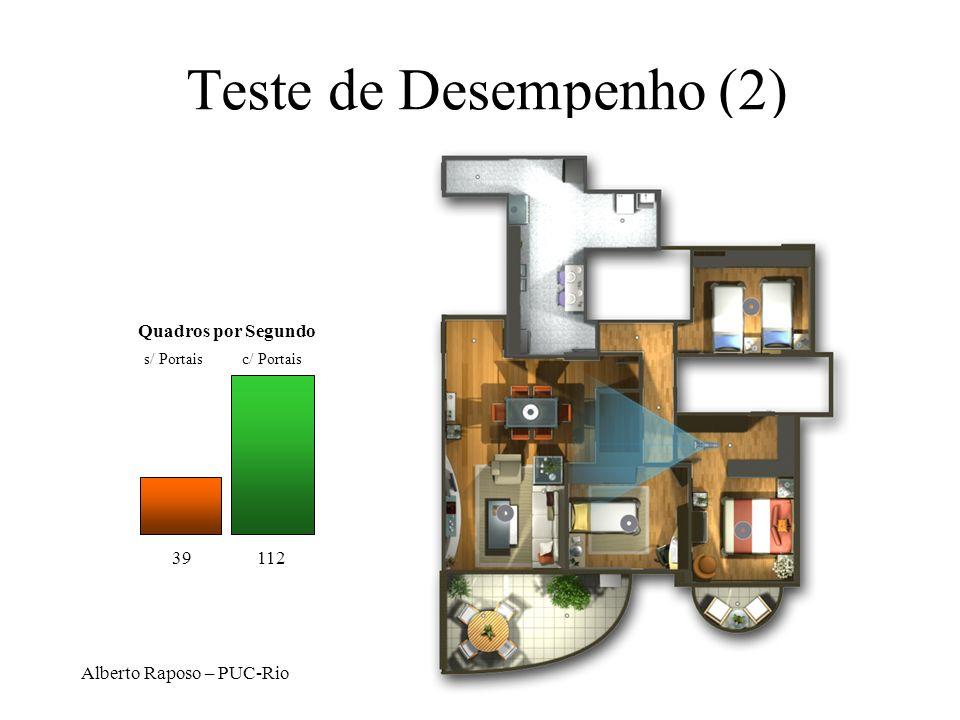 Alberto Raposo – PUC-Rio Teste de Desempenho (2) Quadros por Segundo s/ Portaisc/ Portais 39112