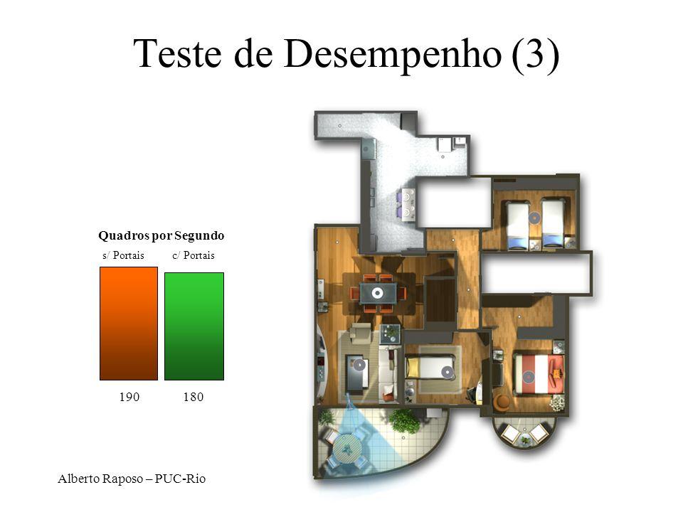 Alberto Raposo – PUC-Rio Teste de Desempenho (3) Quadros por Segundo s/ Portaisc/ Portais 190180