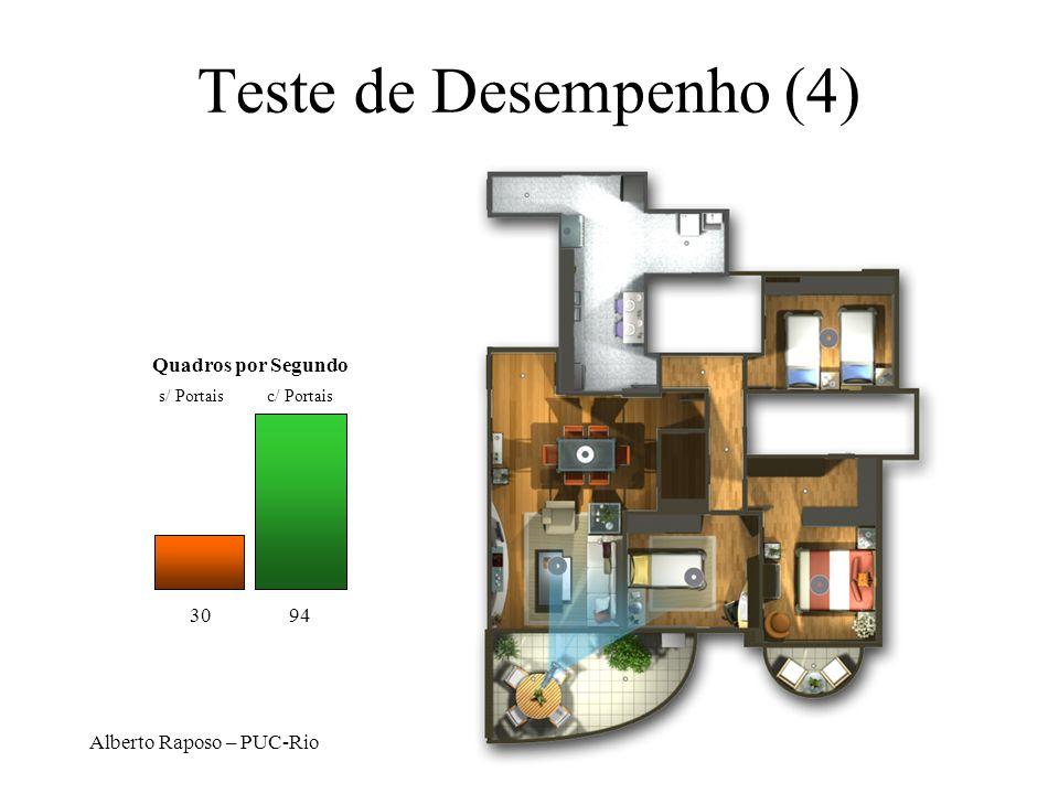 Alberto Raposo – PUC-Rio Teste de Desempenho (4) Quadros por Segundo s/ Portaisc/ Portais 3094