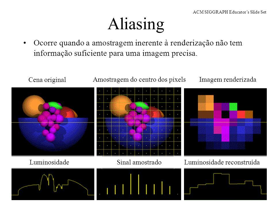 Alberto Raposo – PUC-Rio Aliasing Ocorre quando a amostragem inerente à renderização não tem informação suficiente para uma imagem precisa. Cena origi