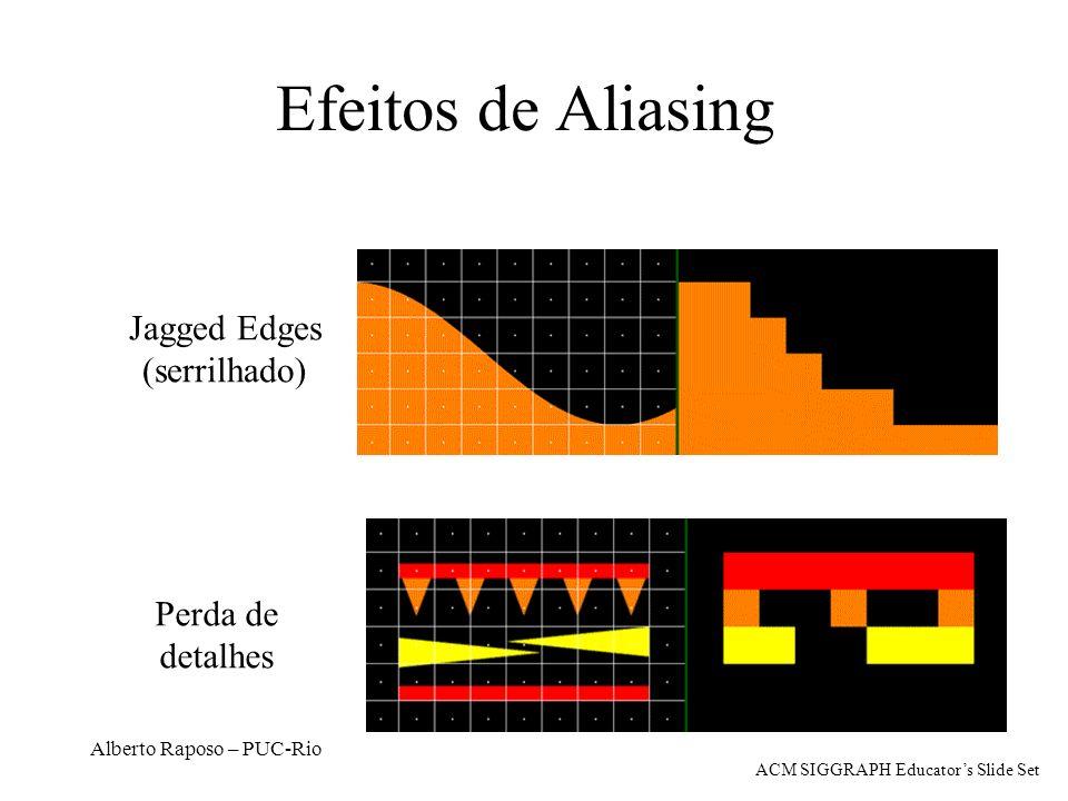 Alberto Raposo – PUC-Rio Efeitos de Aliasing Jagged Edges (serrilhado) Perda de detalhes ACM SIGGRAPH Educators Slide Set