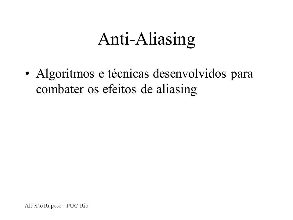 Alberto Raposo – PUC-Rio Anti-Aliasing Algoritmos e técnicas desenvolvidos para combater os efeitos de aliasing