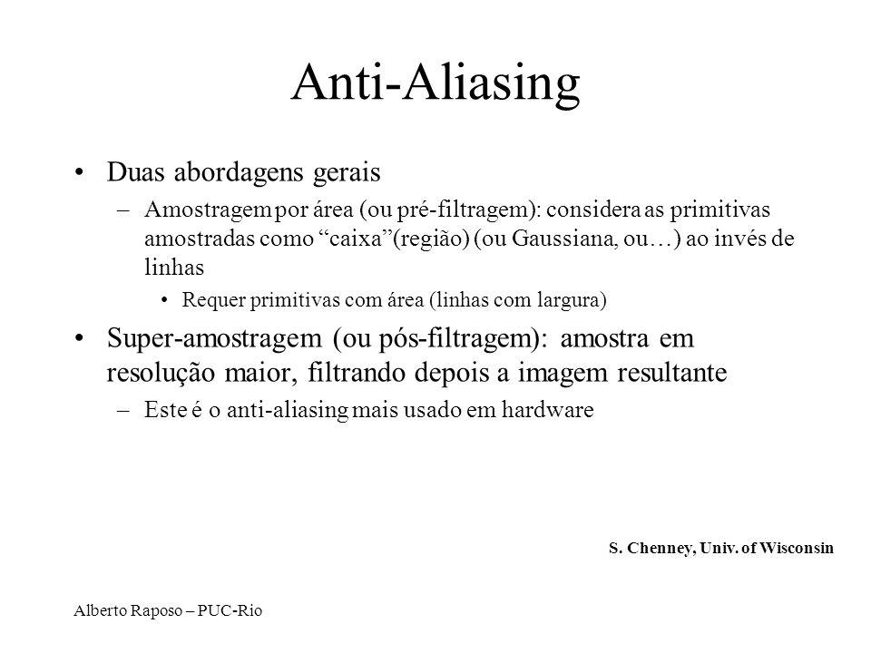 Alberto Raposo – PUC-Rio Anti-Aliasing Duas abordagens gerais –Amostragem por área (ou pré-filtragem): considera as primitivas amostradas como caixa(r