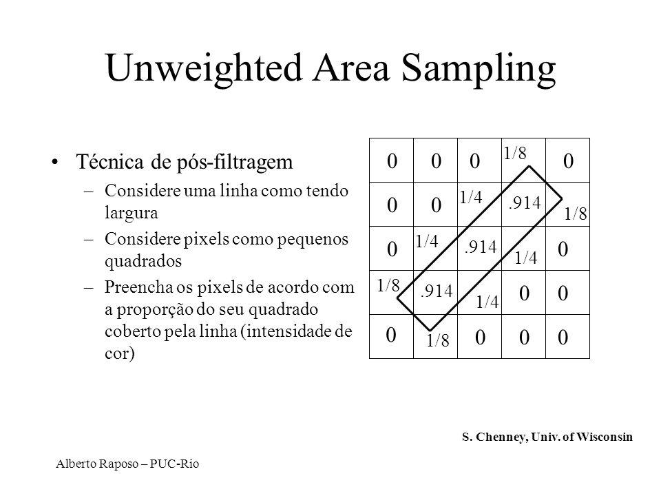 Alberto Raposo – PUC-Rio Unweighted Area Sampling Técnica de pós-filtragem –Considere uma linha como tendo largura –Considere pixels como pequenos qua