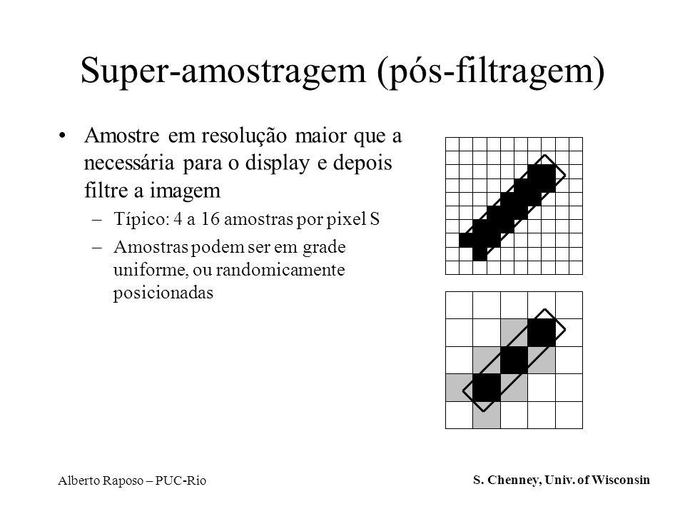 Alberto Raposo – PUC-Rio Super-amostragem (pós-filtragem) Amostre em resolução maior que a necessária para o display e depois filtre a imagem –Típico: