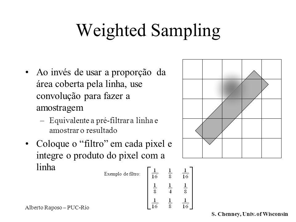 Alberto Raposo – PUC-Rio Weighted Sampling Ao invés de usar a proporção da área coberta pela linha, use convolução para fazer a amostragem –Equivalent