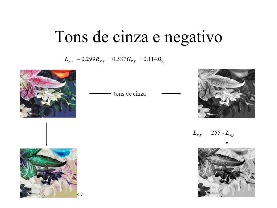 Alberto Raposo – PUC-Rio Tons de cinza e negativo L x,y = 0.299R x,y + 0.587G x,y + 0.114B x,y tons de cinza L x,y = 255 - L x,y