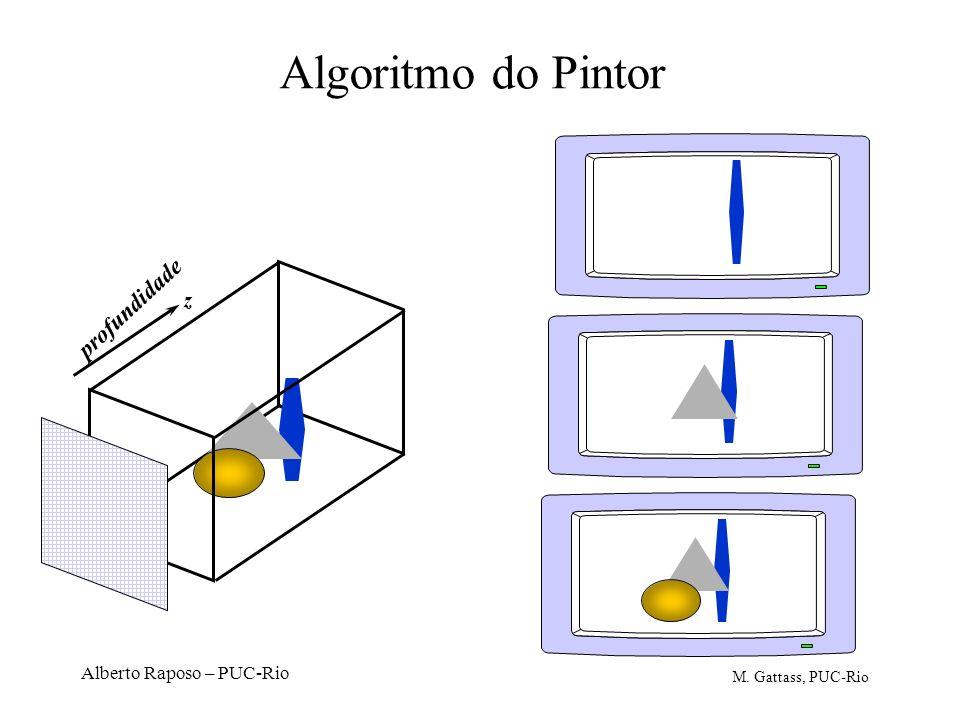 Alberto Raposo – PUC-Rio Algoritmo do Pintor profundidade z M. Gattass, PUC-Rio