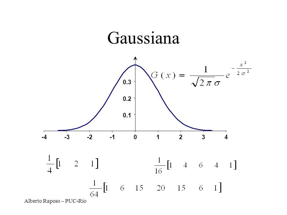 Alberto Raposo – PUC-Rio Gaussiana 0.1 0.2 0.3 -4-3-201234