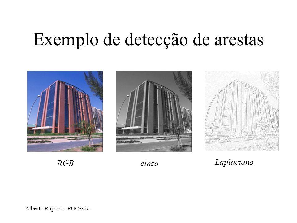Alberto Raposo – PUC-Rio Exemplo de detecção de arestas RGBcinza Laplaciano