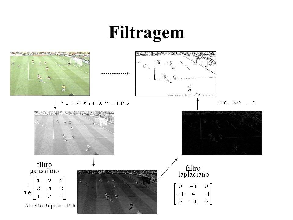 Alberto Raposo – PUC-Rio Filtragem filtro gaussiano filtro laplaciano