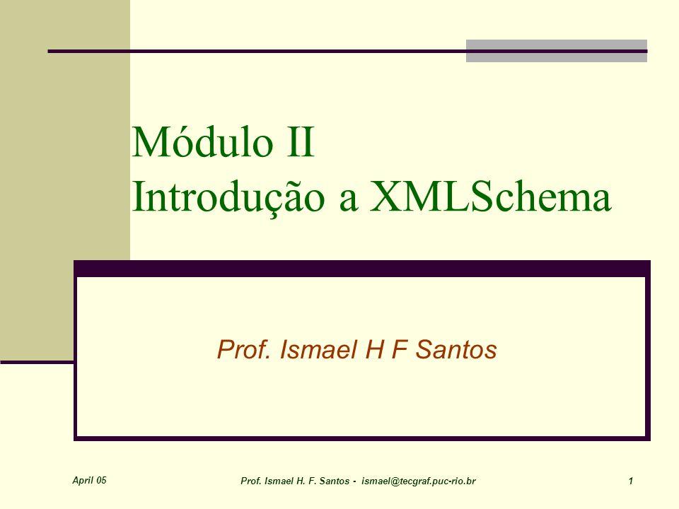 April 05 Prof.Ismael H. F. Santos - ismael@tecgraf.puc-rio.br 62 Dr.