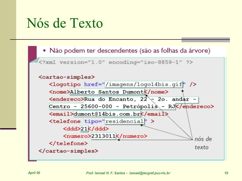 April 05 Prof. Ismael H. F. Santos - ismael@tecgraf.puc-rio.br 19 Nós de Texto