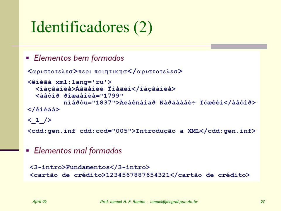 April 05 Prof. Ismael H. F. Santos - ismael@tecgraf.puc-rio.br 27 Identificadores (2)