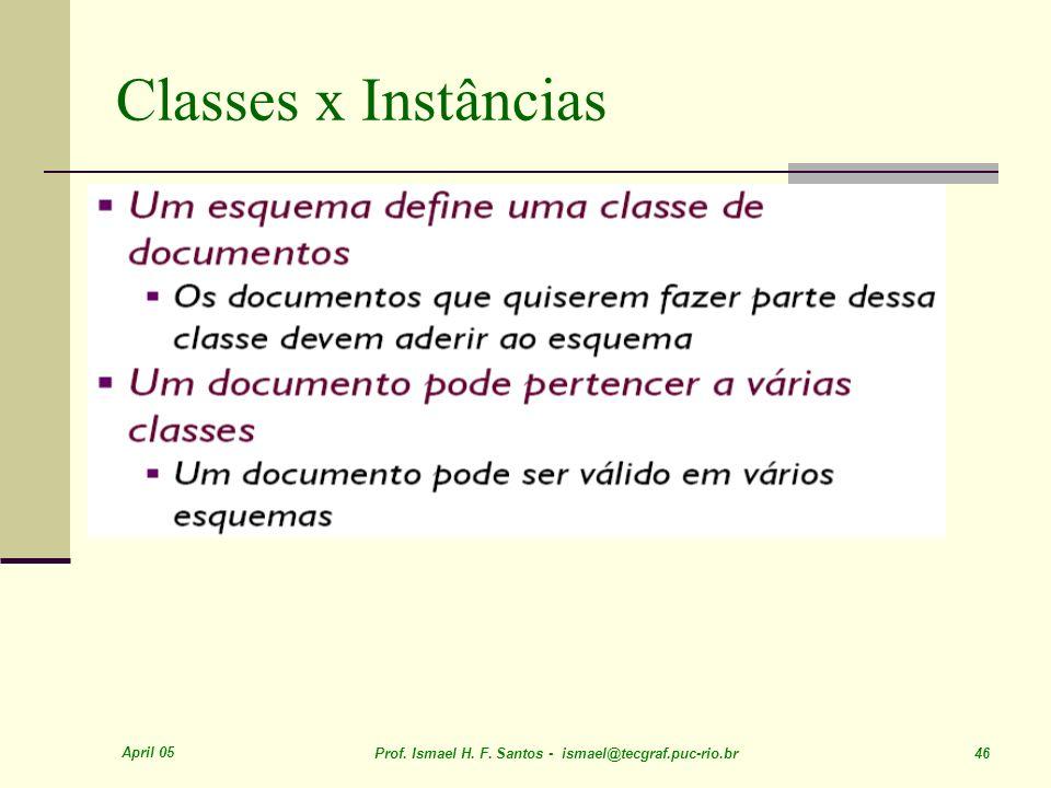 April 05 Prof. Ismael H. F. Santos - ismael@tecgraf.puc-rio.br 46 Classes x Instâncias