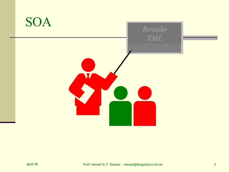 April 05 Prof.Ismael H. F. Santos - ismael@tecgraf.puc-rio.br 66 Dr.