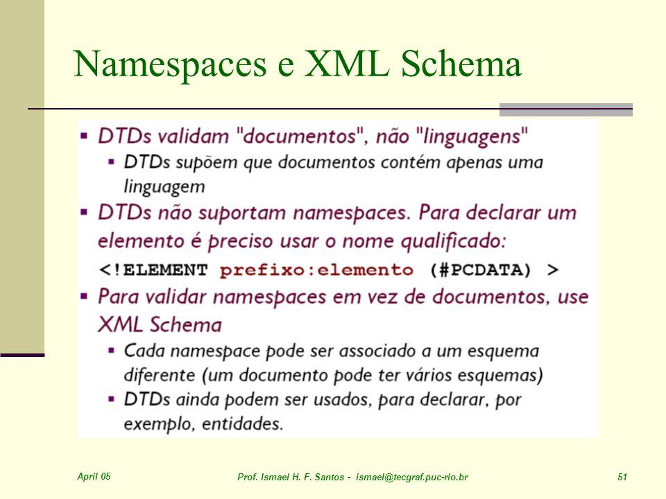 April 05 Prof. Ismael H. F. Santos - ismael@tecgraf.puc-rio.br 51 Namespaces e XML Schema