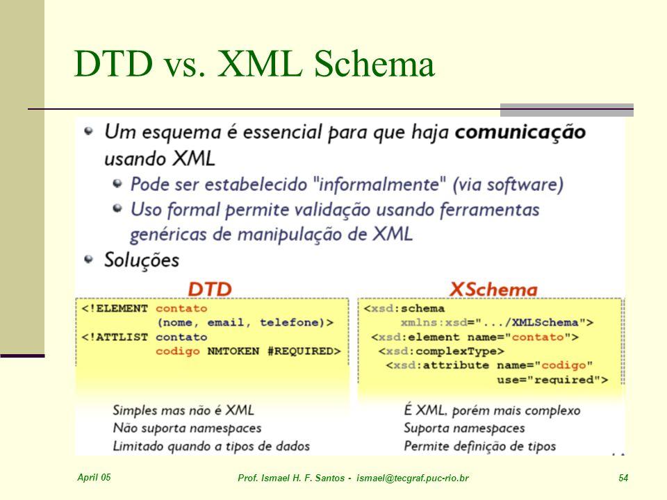 April 05 Prof. Ismael H. F. Santos - ismael@tecgraf.puc-rio.br 54 DTD vs. XML Schema