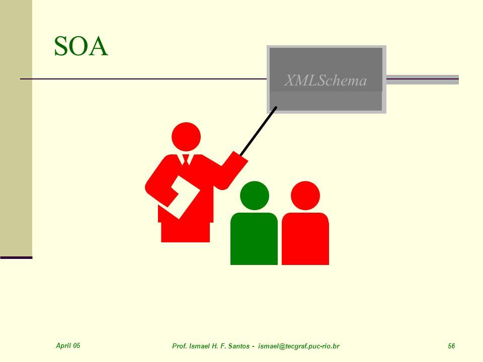 April 05 Prof. Ismael H. F. Santos - ismael@tecgraf.puc-rio.br 56 XMLSchema SOA