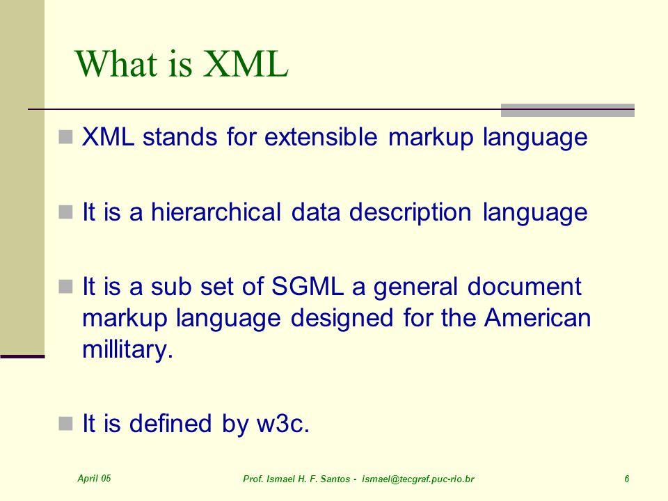 April 05 Prof. Ismael H. F. Santos - ismael@tecgraf.puc-rio.br 37 Exemplo com 3 Namespaces