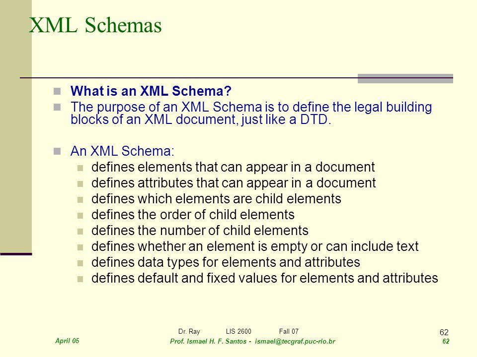 April 05 Prof. Ismael H. F. Santos - ismael@tecgraf.puc-rio.br 62 Dr. RayLIS 2600 Fall 07 62 XML Schemas What is an XML Schema? The purpose of an XML