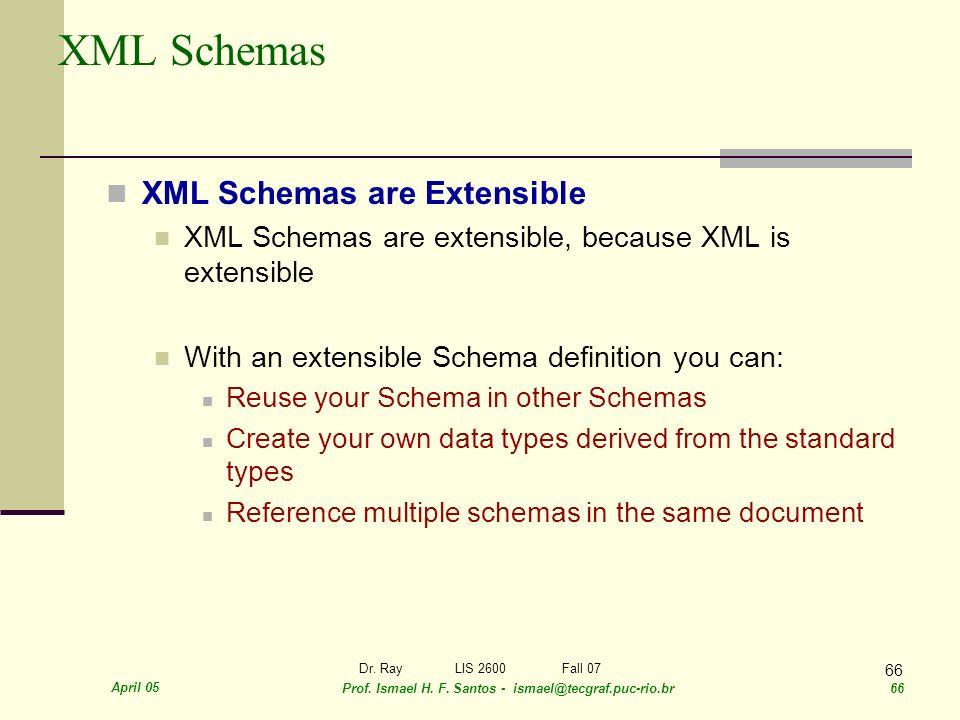 April 05 Prof. Ismael H. F. Santos - ismael@tecgraf.puc-rio.br 66 Dr. RayLIS 2600 Fall 07 66 XML Schemas XML Schemas are Extensible XML Schemas are ex