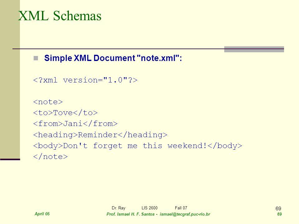 April 05 Prof. Ismael H. F. Santos - ismael@tecgraf.puc-rio.br 69 Dr. RayLIS 2600 Fall 07 69 XML Schemas Simple XML Document