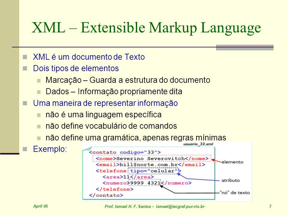 April 05 Prof. Ismael H. F. Santos - ismael@tecgraf.puc-rio.br 88 Schema example (cont´d)