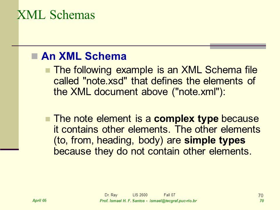 April 05 Prof. Ismael H. F. Santos - ismael@tecgraf.puc-rio.br 70 Dr. RayLIS 2600 Fall 07 70 XML Schemas An XML Schema The following example is an XML