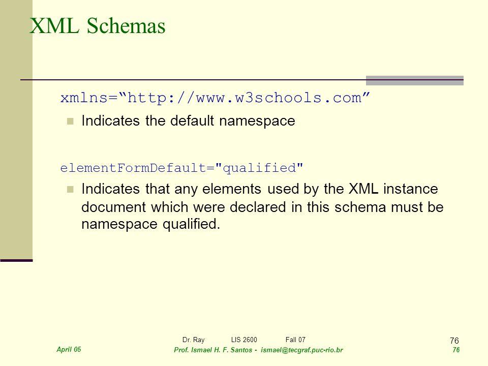 April 05 Prof. Ismael H. F. Santos - ismael@tecgraf.puc-rio.br 76 Dr. RayLIS 2600 Fall 07 76 XML Schemas xmlns=http://www.w3schools.com Indicates the