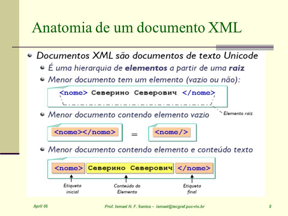 April 05 Prof. Ismael H. F. Santos - ismael@tecgraf.puc-rio.br 39 XML Validação SOA