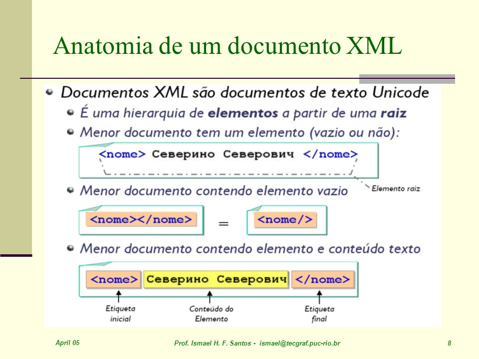 April 05 Prof. Ismael H. F. Santos - ismael@tecgraf.puc-rio.br 8 Anatomia de um documento XML