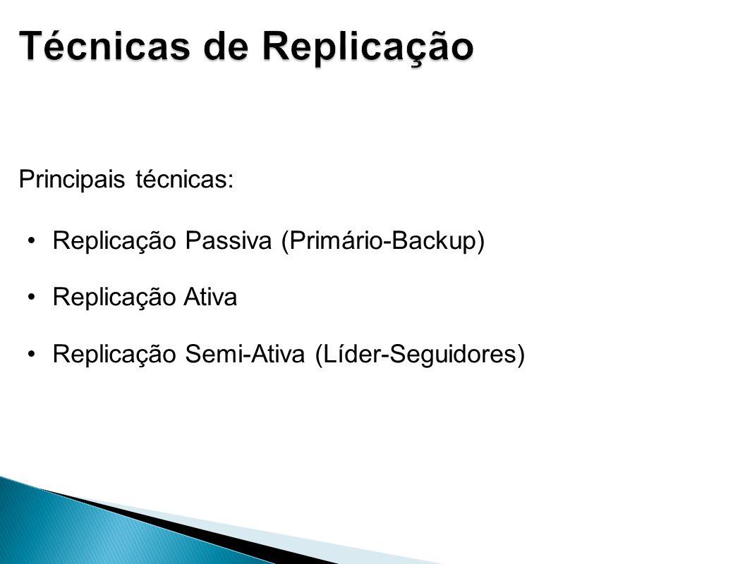 Principais técnicas: Replicação Passiva (Primário-Backup) Replicação Ativa Replicação Semi-Ativa (Líder-Seguidores)